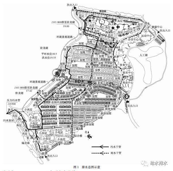 住宅小区室外排水总图如何设计?