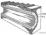 隧道冻结法施工技术