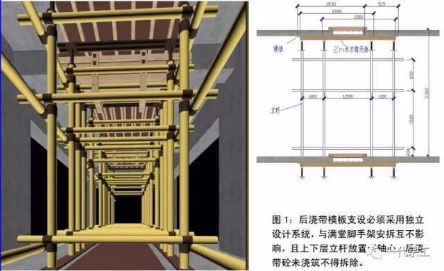 中建八局施工质量标准化图册(土建、安装、样板),超级实用!_12