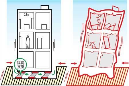 6度区建筑抗震归纳总结