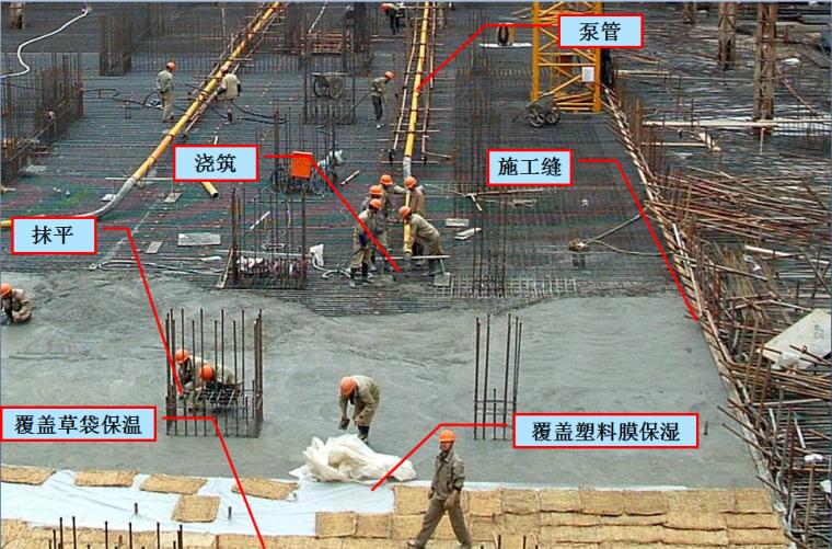 建筑工程土木工程施工全套技术培训课件(15章,图文结合)