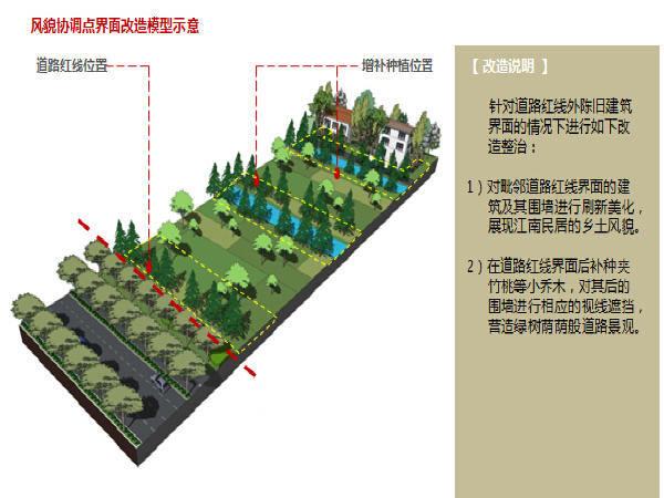 旅游度假区周边道路景观提质整治方案设计汇报146页PPT(附CAD图纸25张)