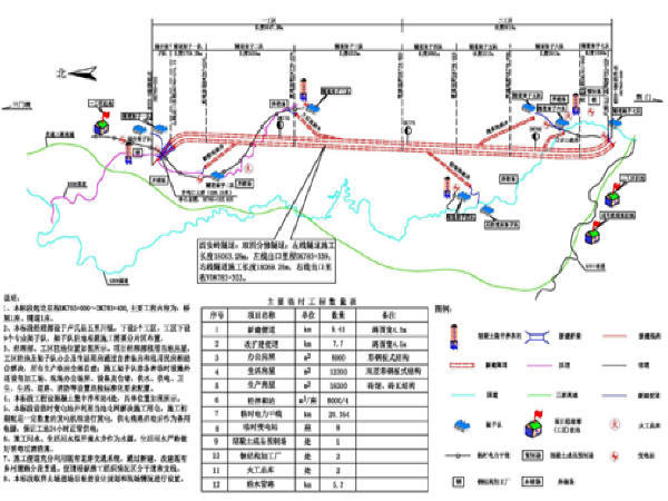 [河南]含穿越断层破碎带隧道18kmⅠ级国铁铁路工程施工组织设计278页(路桥隧轨)