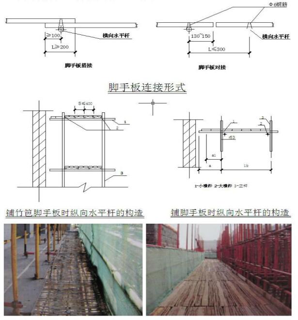 施工现场安全标准化指导手册(130余页,附图多)_6