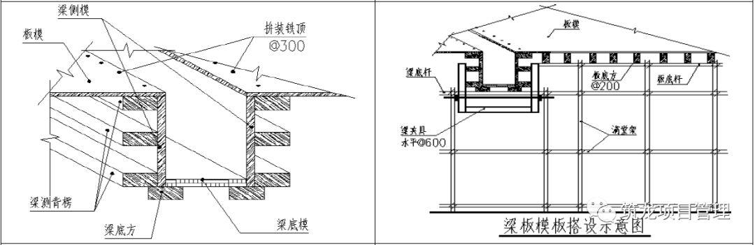 结构、砌筑、抹灰、地坪工程技术措施可视化标准,标杆地产!_13