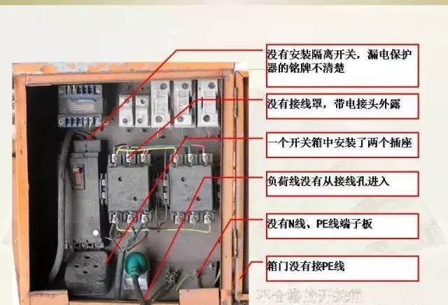 施工现场临时用电的常见问题,总结防范!