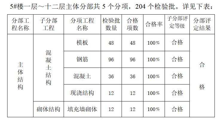 主体结构分部工程质量评定统计表3