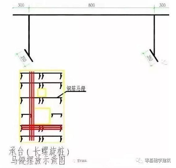 基础、梁、板、柱、墙钢筋绑扎解析!速速收藏