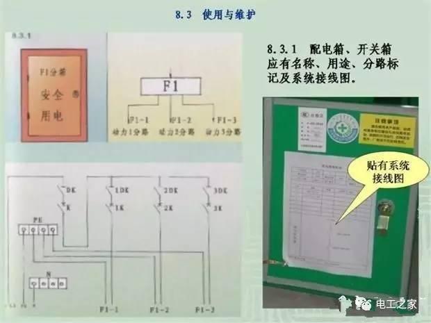 施工临时用配电箱标准做法系列全集_34