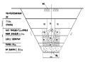 [湖南]市政道路施工组织设计(129页)