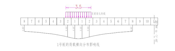 五星桥老桥作为新建桥梁支架基础的计算书