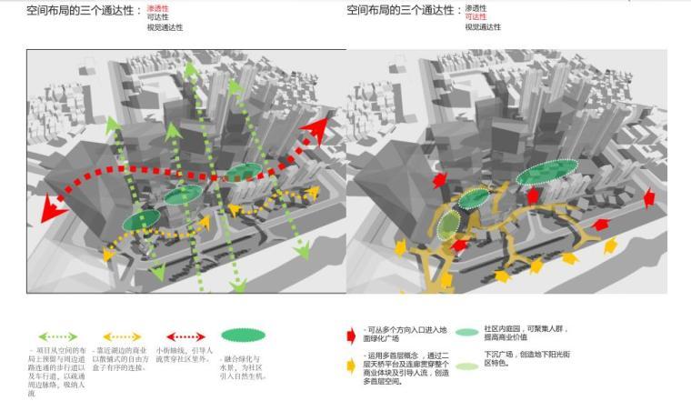 南联圳某片区建筑方案文本更新项目PDF(117页)_9