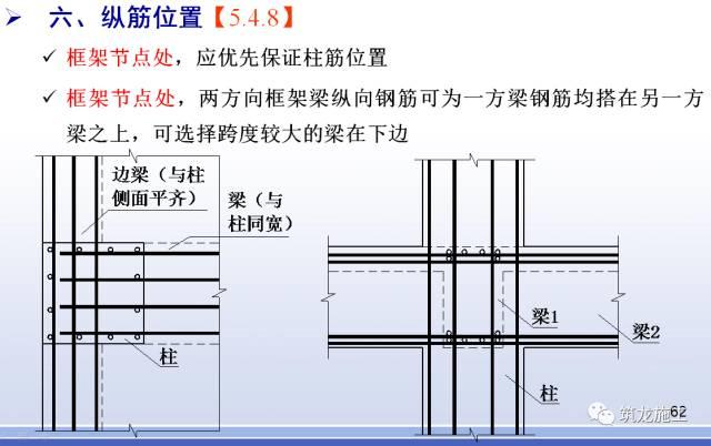 最难搞懂的钢筋工程,看看规范怎么说!_63