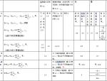 恒荷载分项系数及荷载效应组合表格