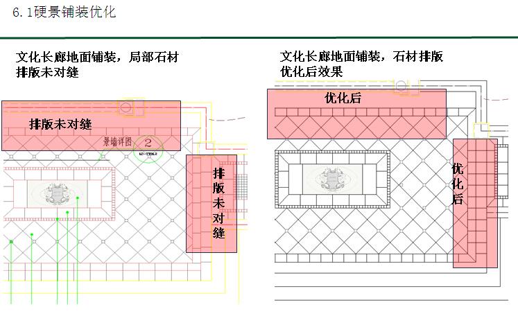 房地产园林工程标前项目分析解读(229页,技术标)_2