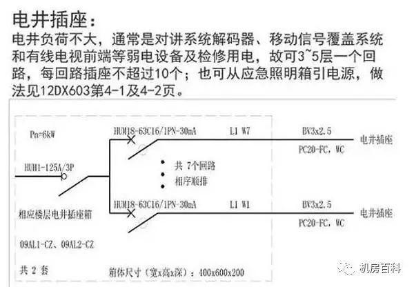 住宅区供配电系统设计方案_18