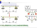 杆件结构的变形计算(能量法,图乘法)