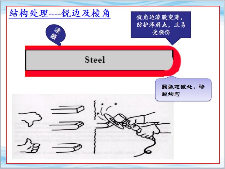 钢结构涂装施工培训