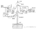 高压喷射注浆地基施工工艺标准
