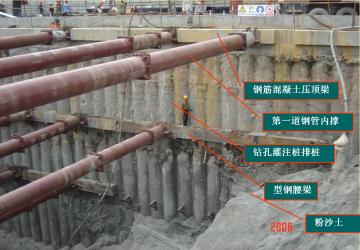 土方工程培训讲义185页(土方开挖、支护、填筑、地下水控制)