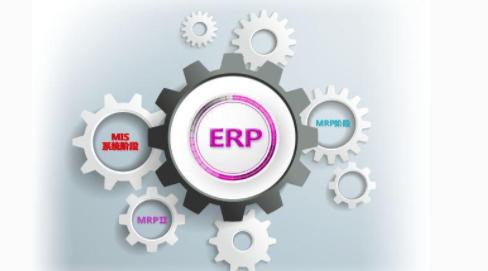 某有限公司ERP项目解决方案建议书