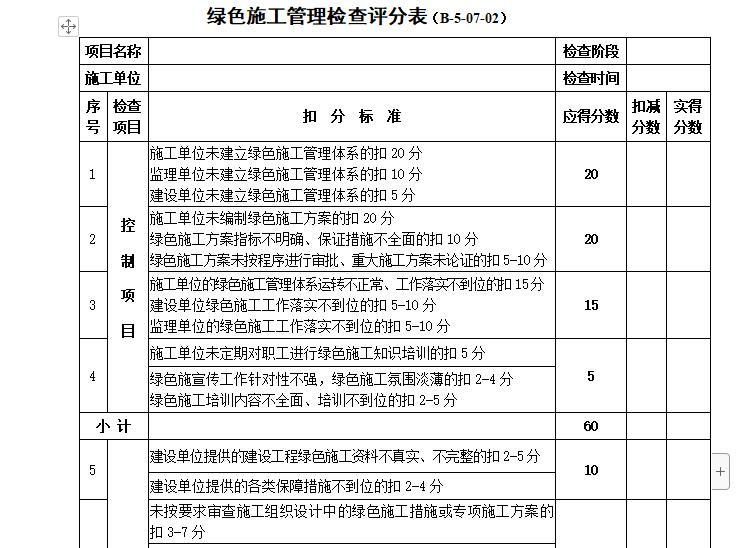 绿色施工管理检查评分表