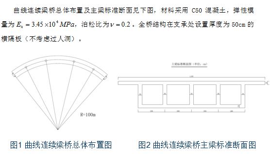 曲线梁桥设计之单梁法、梁格法,搞懂了就厉害了!_36