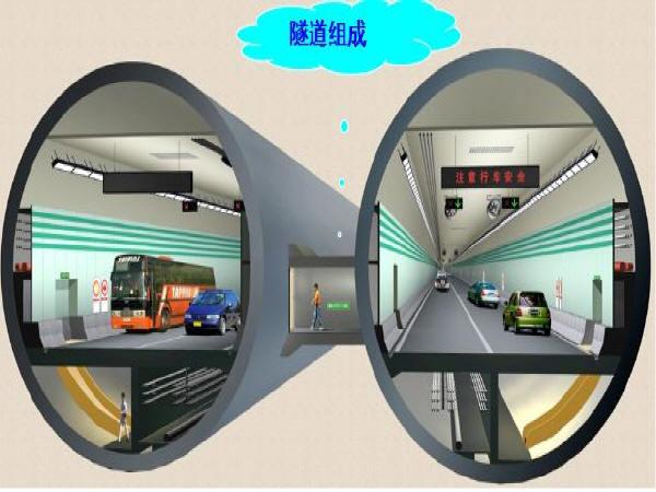 图文详解隧道设计