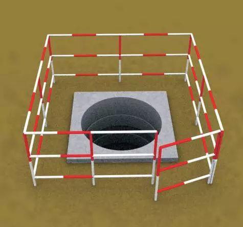 图文解析常用标准化洞口防护措施!_1