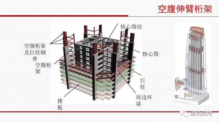华东院总工周建龙:从抗震概念设计到基于破坏模式的设计_66