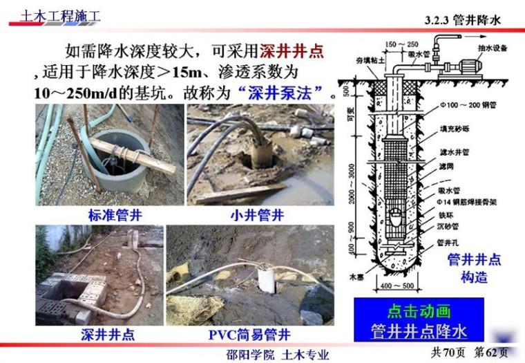 边坡支护工程施工与基坑的支护、降水_56