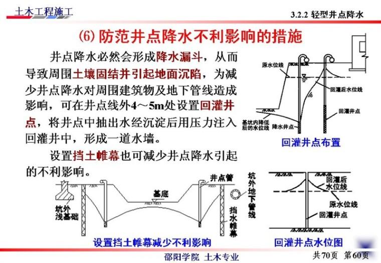 边坡支护工程施工与基坑的支护、降水_54
