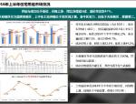 [成都]2016年上半年房地产市场调研报告(图文丰富)