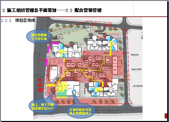 [佛山]房地产住宅项目工程管理策划讲解(实际案例分享)_4