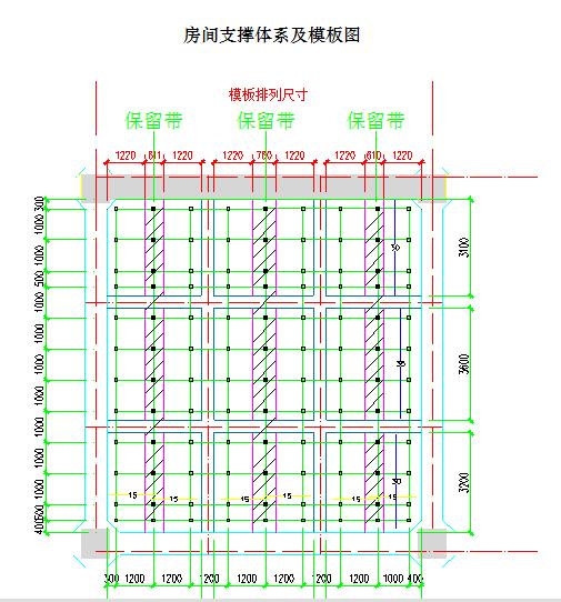 模板快拆体系施工工法