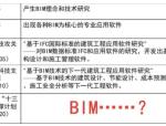BIM的现实与追求