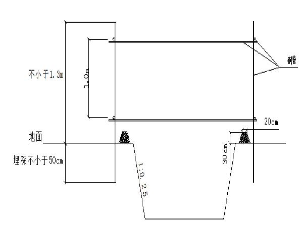 桥梁工程施工作业指导书(共157页,含多种细部工程做法)
