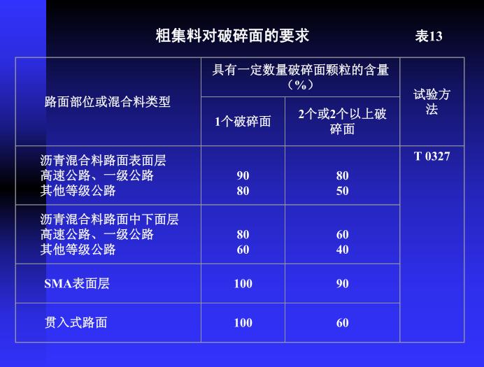 公路沥青路面施工新技术规范资料(PDF和PPT,107页)