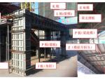 铝合金模板工程标准做法