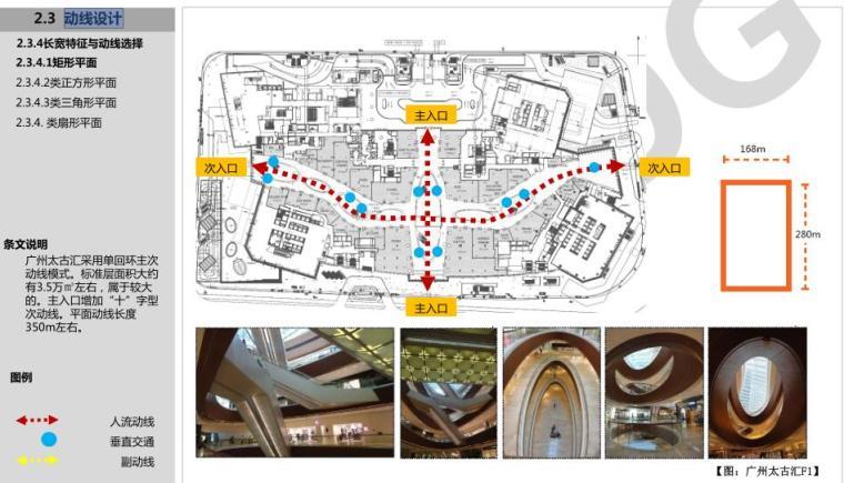 一站式购物中心商业框架设计导则发布稿文本PDF82页