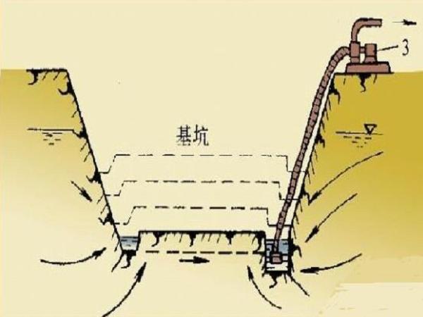 地下钢筋混凝土现浇综合管廊项目施工质量控制