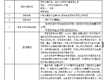 【全国】某乡镇污水处理PPP项目招标文件(共70页)