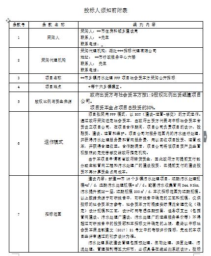 [全国]某乡镇污水处理PPP项目招标文件(共70页)
