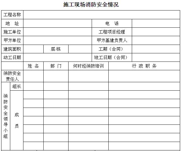 施工现场管理规定实施办法(表格)