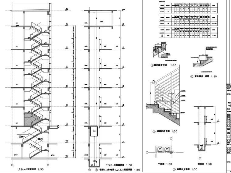 [安徽]某工行后台中心居住区施工图(50页PDF+CAD)