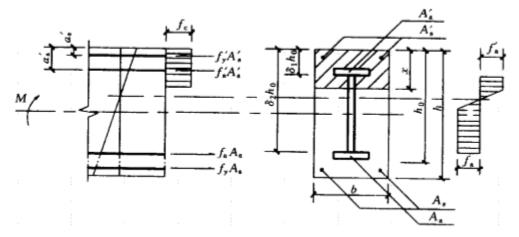 型钢混凝土组合结构技术规程
