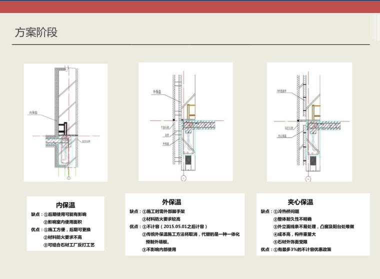 装配式建筑设计案例介绍-中建院马海英_20