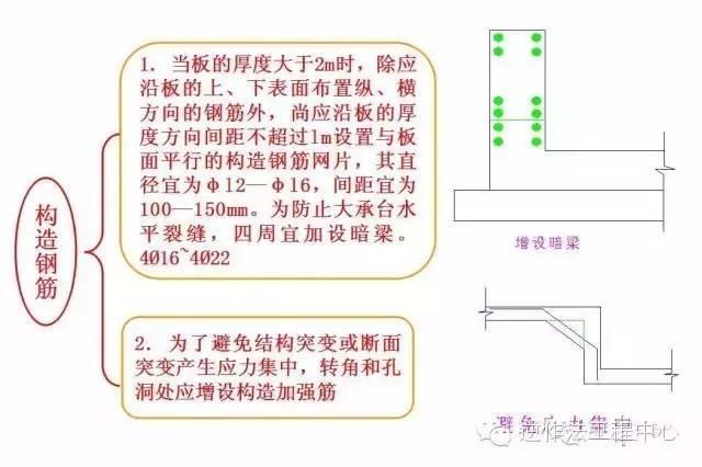 大体积混凝土施工规范要点_3