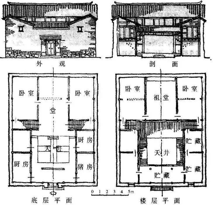 关于徽派建筑一篇详细的介绍_10