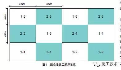 """杨嗣信:从设置""""永久伸缩缝""""到""""取消后浇带"""""""